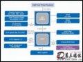 [大图2]映泰G31-M7 TE主板