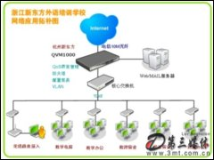 �b�ZQVM 1000(8WAN口VPN路由器)路由器
